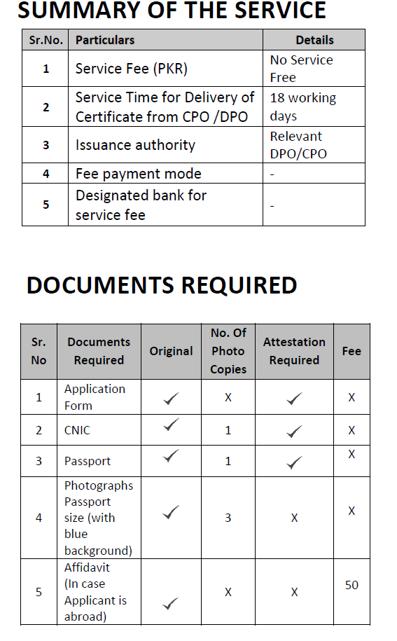 character_certificate_document_required